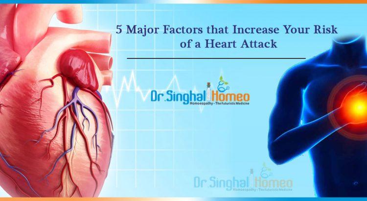 heart-risk