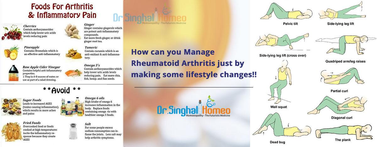 Lifestyle Changes To Manage Rheumatoid Arthritis