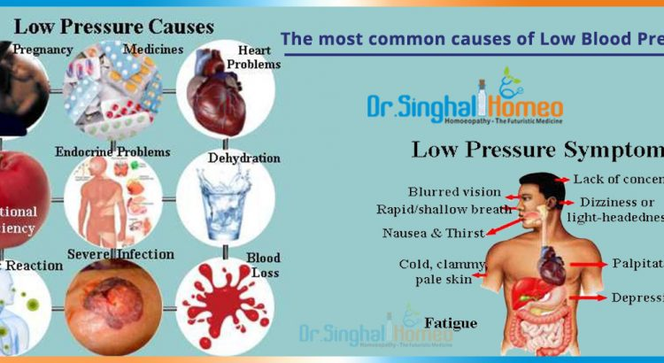 The-most-common-causes-of-Low-Blood-Pressure
